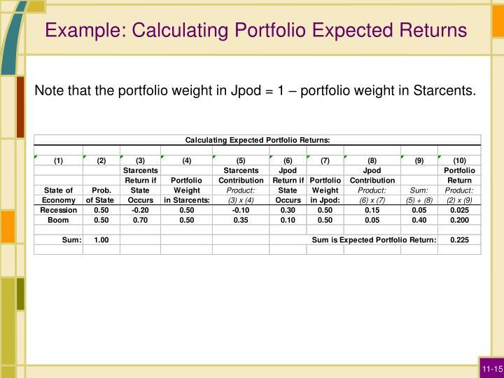 Example: Calculating Portfolio Expected Returns