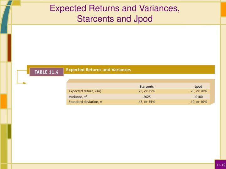Expected Returns and Variances,