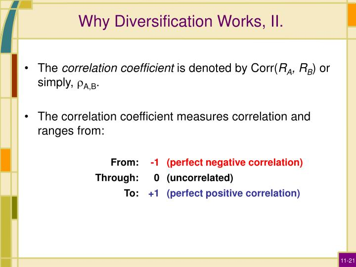 Why Diversification Works, II.