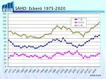 s hd ecker 1975 2020