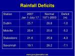 rainfall deficits