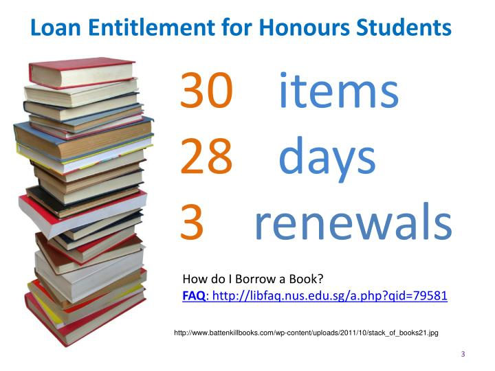 Loan entitlement for honours students