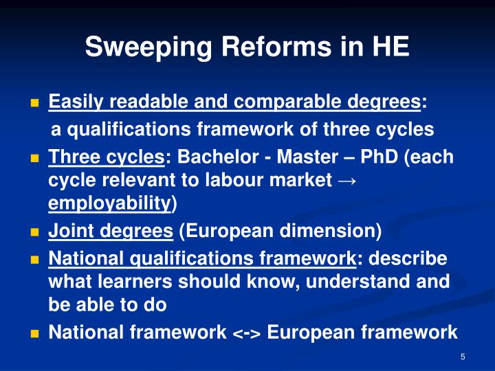Sweeping Reforms in HE