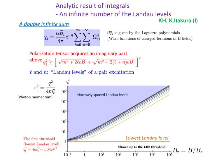 Analytic result of integrals