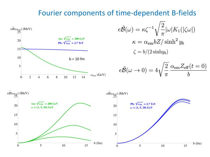 Fourier components of time-dependent B-fields