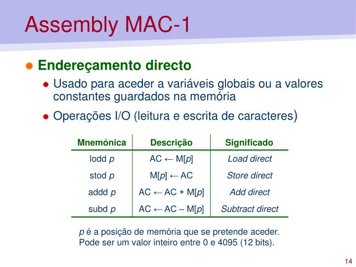 Assembly MAC-1