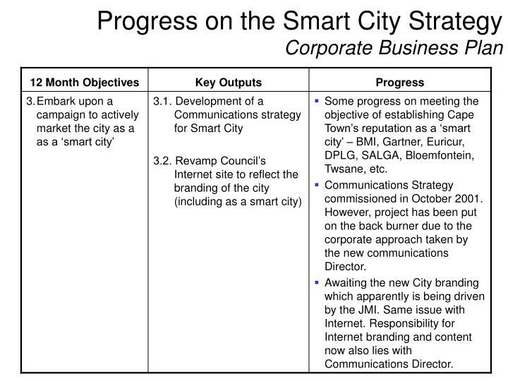 Progress on the Smart City Strategy