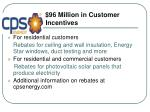 96 million in customer incentives
