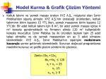 model kurma grafik z m y ntemi