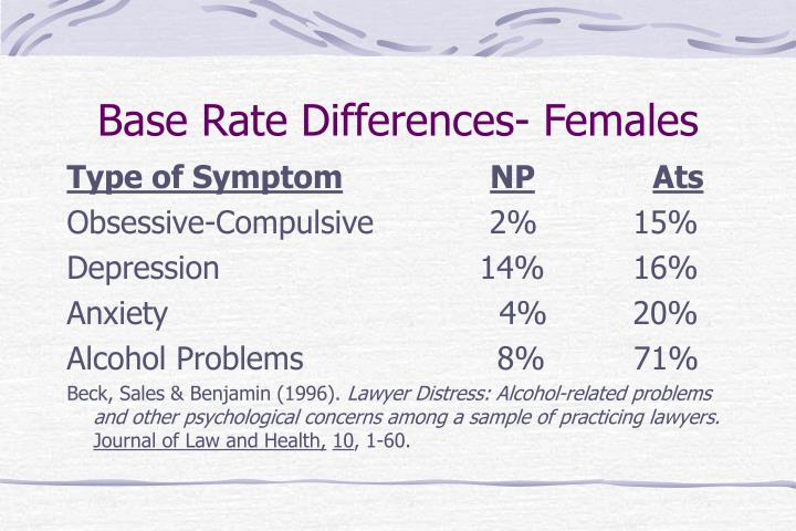 Base Rate Differences- Females