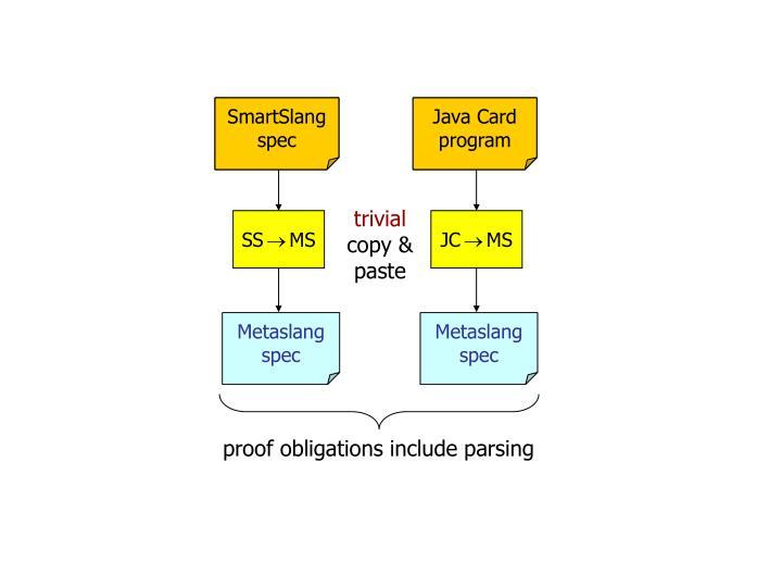 SmartSlang