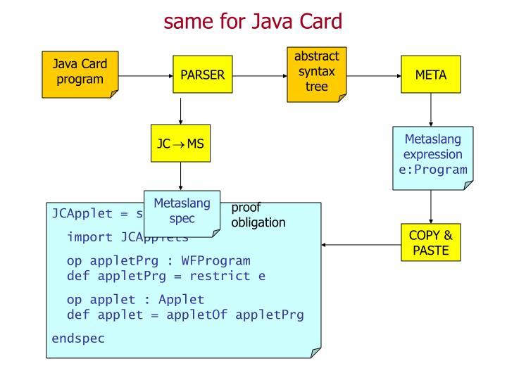 same for Java Card