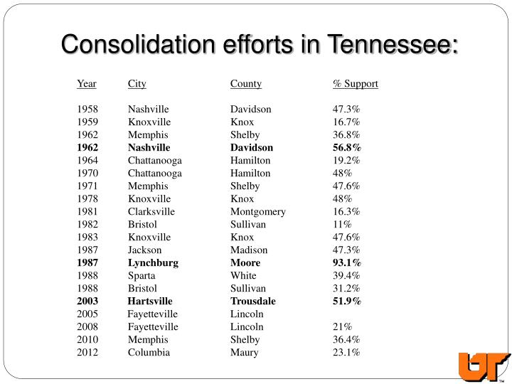 Consolidation efforts in Tennessee: