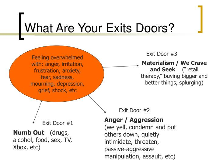 What Are Your Exits Doors?