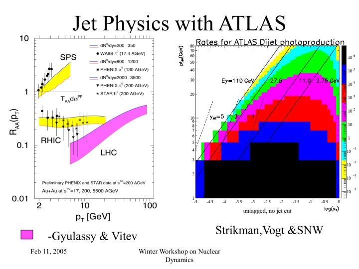 Jet physics with atlas