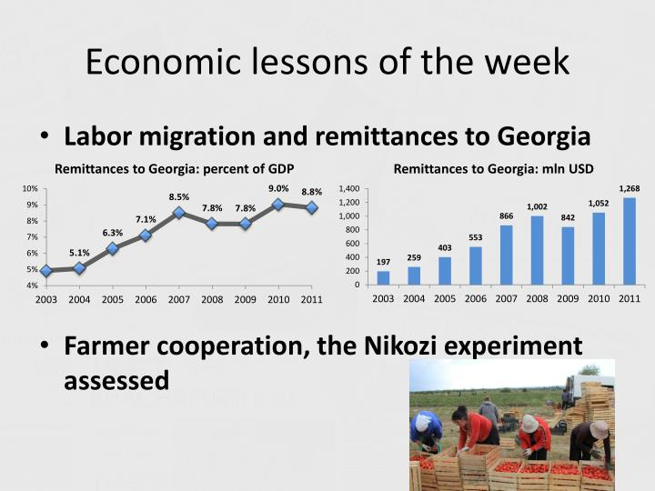 Economic lessons of the week
