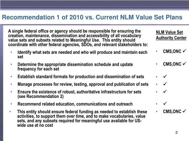 Recommendation 1 of 2010 vs current nlm value set plans