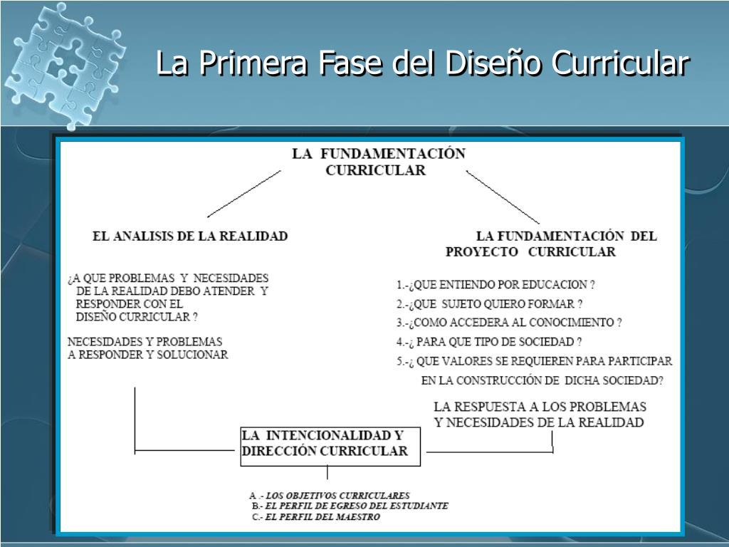 Ppt Diseño Curricular Powerpoint Presentation Free