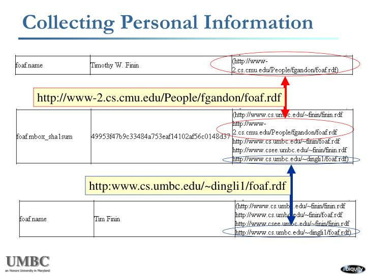Collecting Personal Information