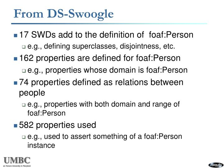 From DS-Swoogle
