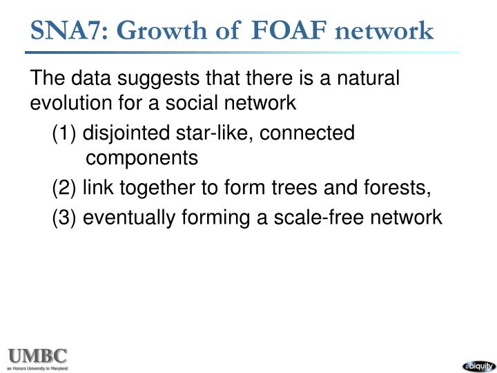 SNA7: Growth of FOAF network