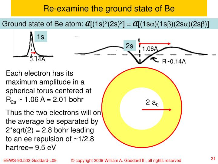 Re-examine the ground state of Be