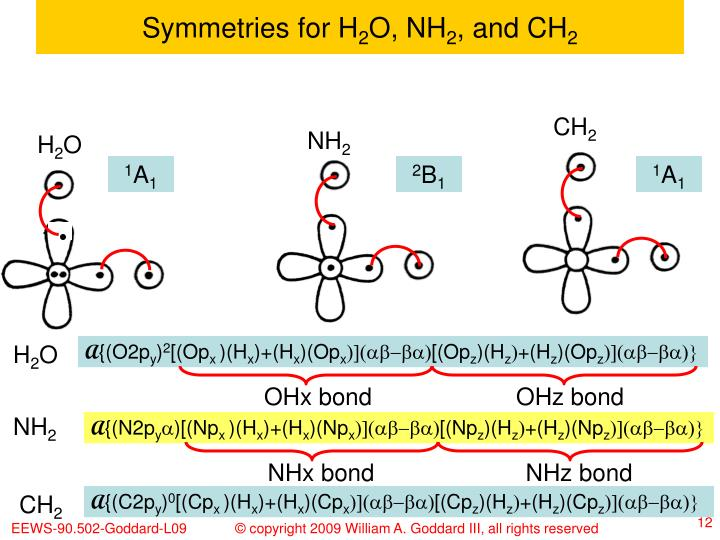 Symmetries for H