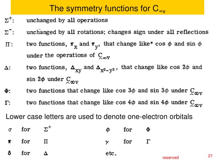 The symmetry functions for C
