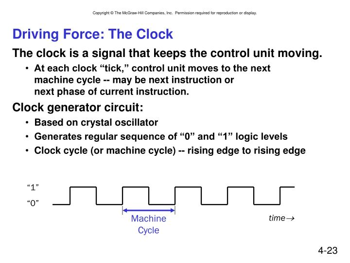 Driving Force: The Clock