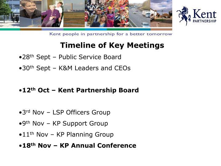 Timeline of Key Meetings