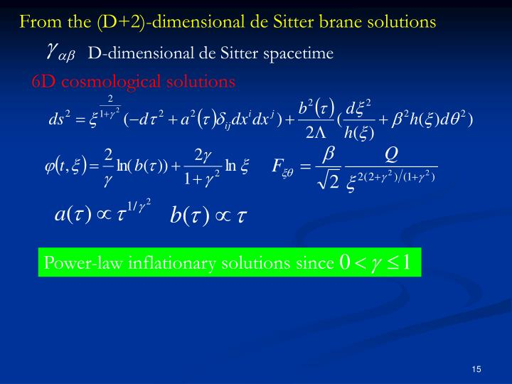 Power-law inflationary solutions since