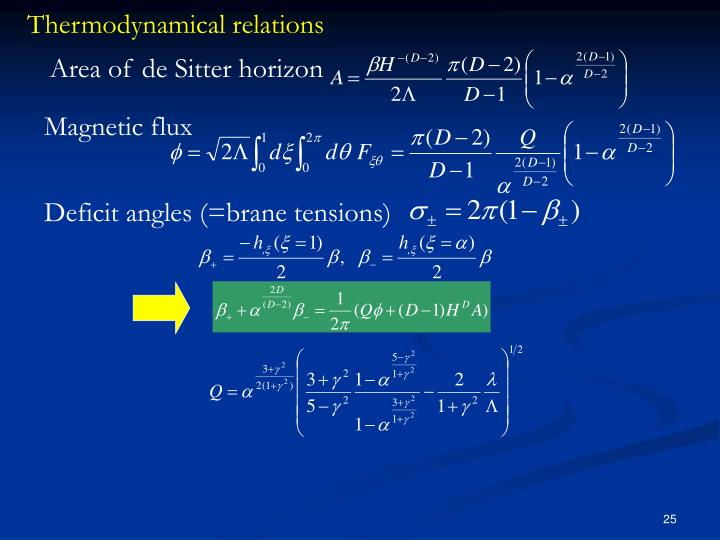 Thermodynamical relations
