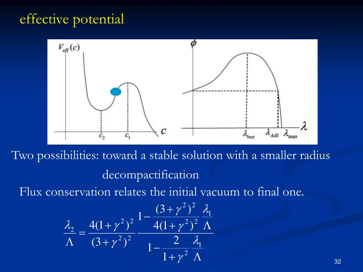 Two possibilities: toward a stable solution with a smaller radius