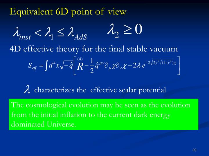 characterizes the  effective scalar potential