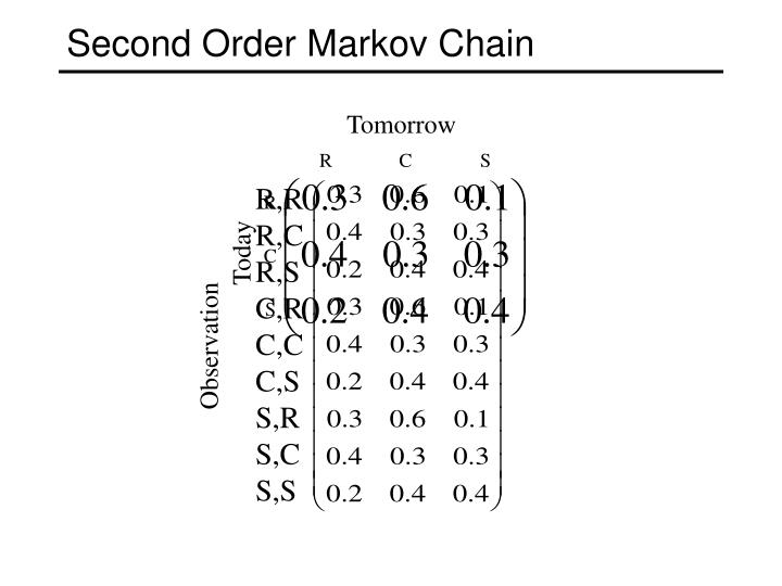Second Order Markov Chain