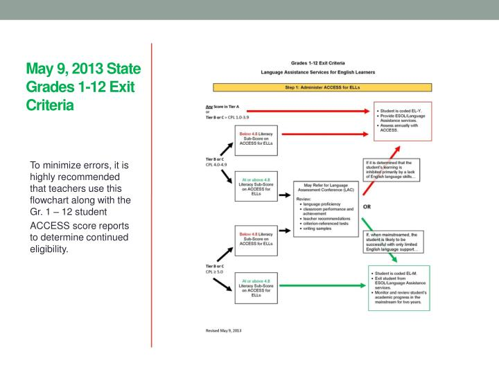 May 9, 2013 State Grades 1-12 Exit Criteria
