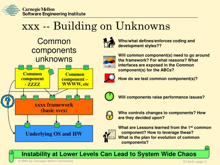 Xxx building on unknowns