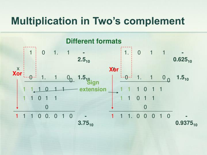 Multiplication in Two's complement