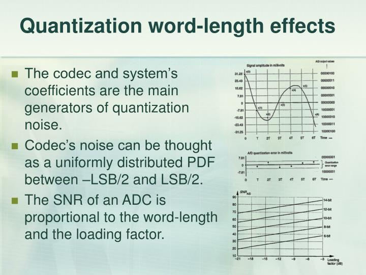 Quantization word-length effects