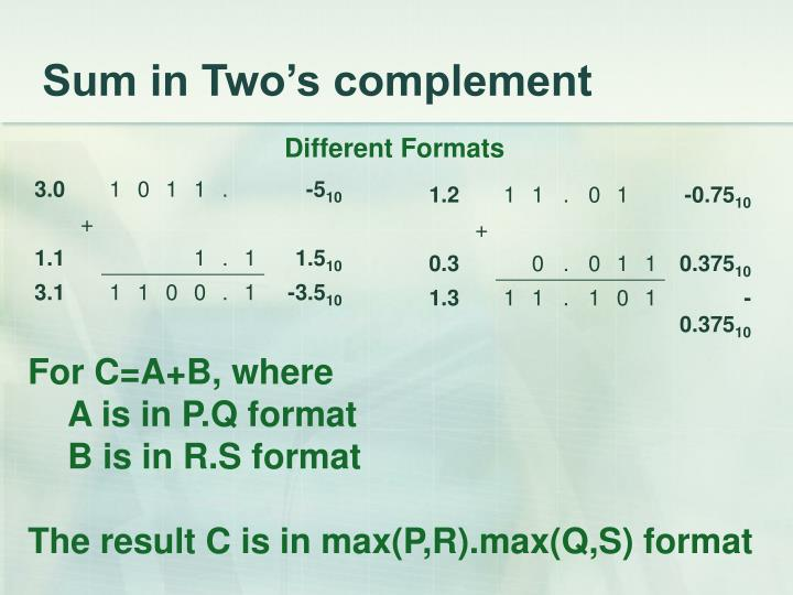 Sum in Two's complement