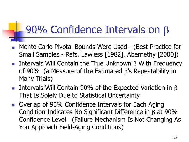 90% Confidence Intervals on