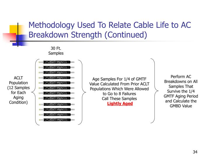 Methodology Used To Relate Cable Life to AC Breakdown Strength (Continued)