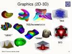 graphics 2d 3d