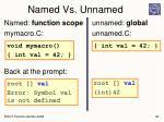 named vs unnamed