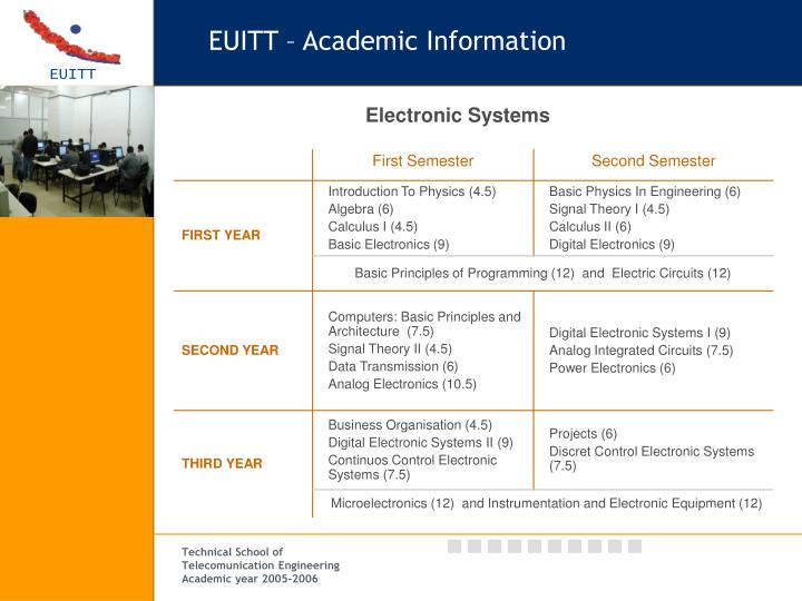 EUITT – Academic Information