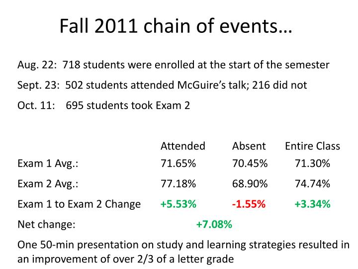 Fall 2011 chain of events…