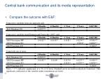 central bank communication and its media representation1