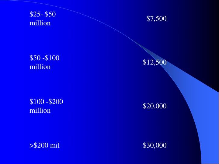 $25- $50 million