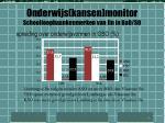 onderwijs kansen monitor schoolloopbaankenmerken van lln in bao so1