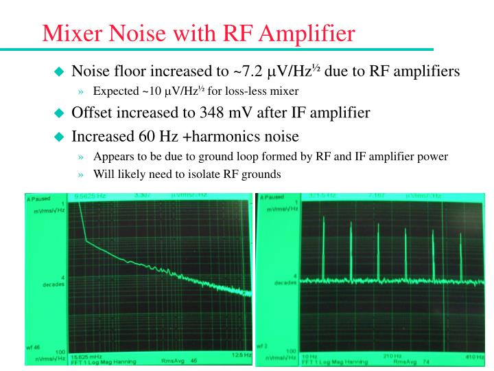 Mixer Noise with RF Amplifier